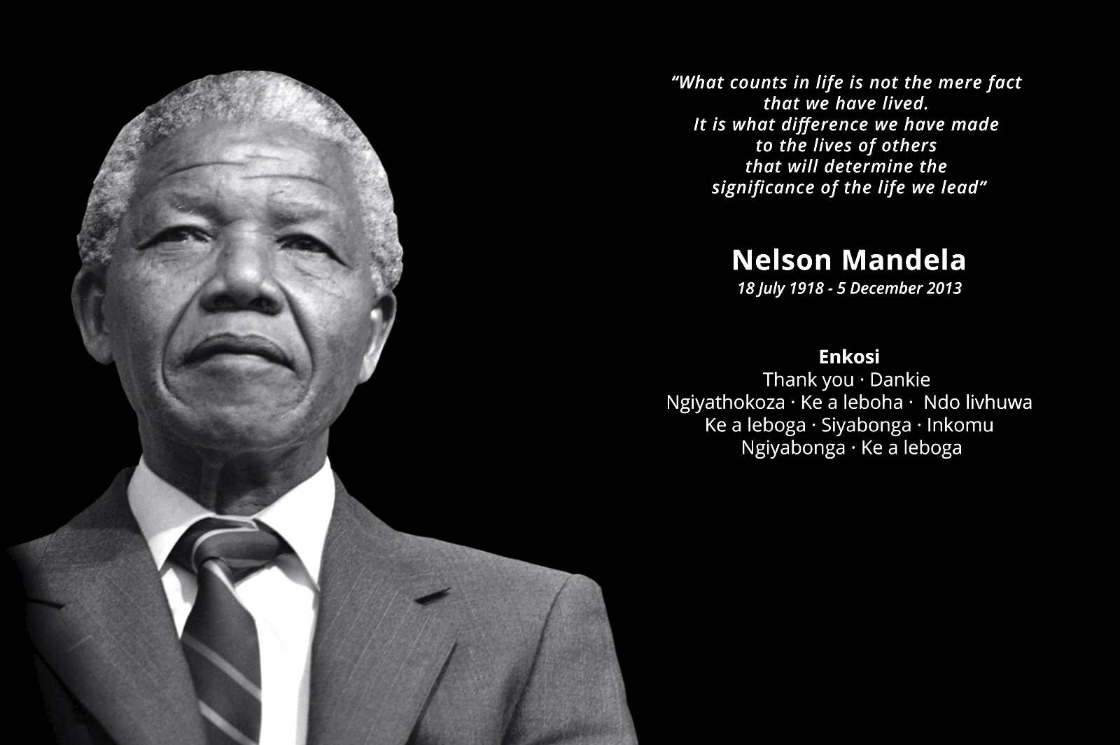 Nelson Mandela wallpaper, Madiba quotes
